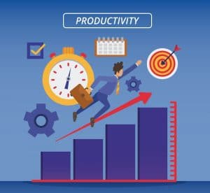 concept of productivity
