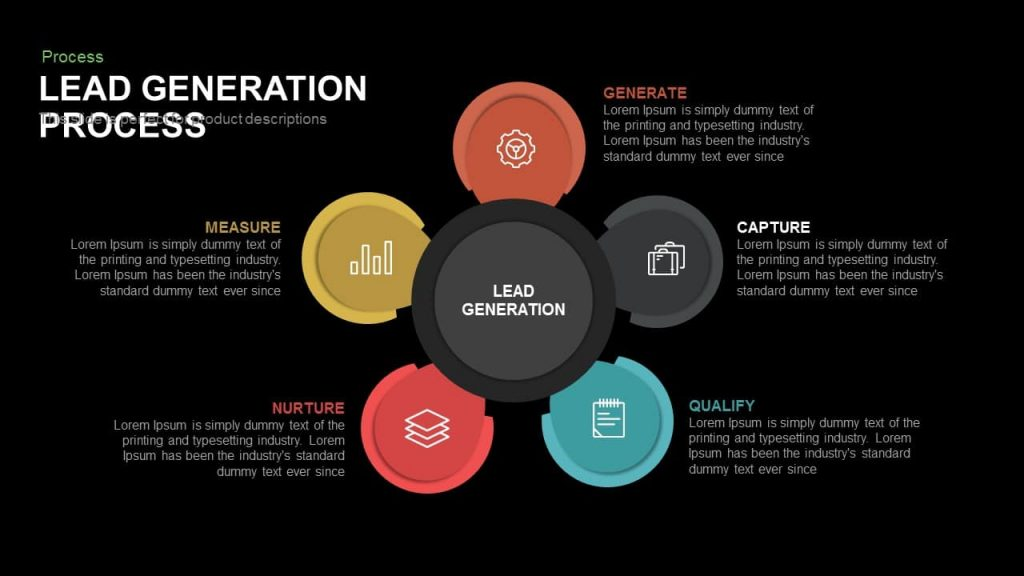 lead generation strategy template