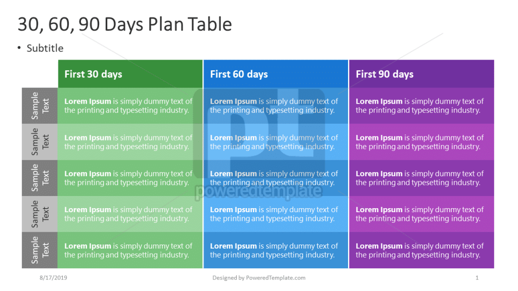 30 60 90 days plan table template