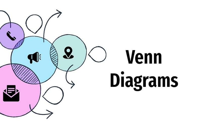 Free 4 Circle Venn Diagrams