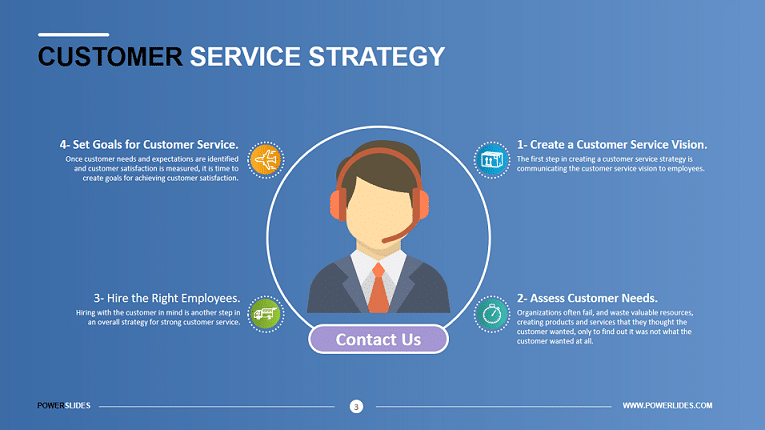 customer service strategy PowerPoint template