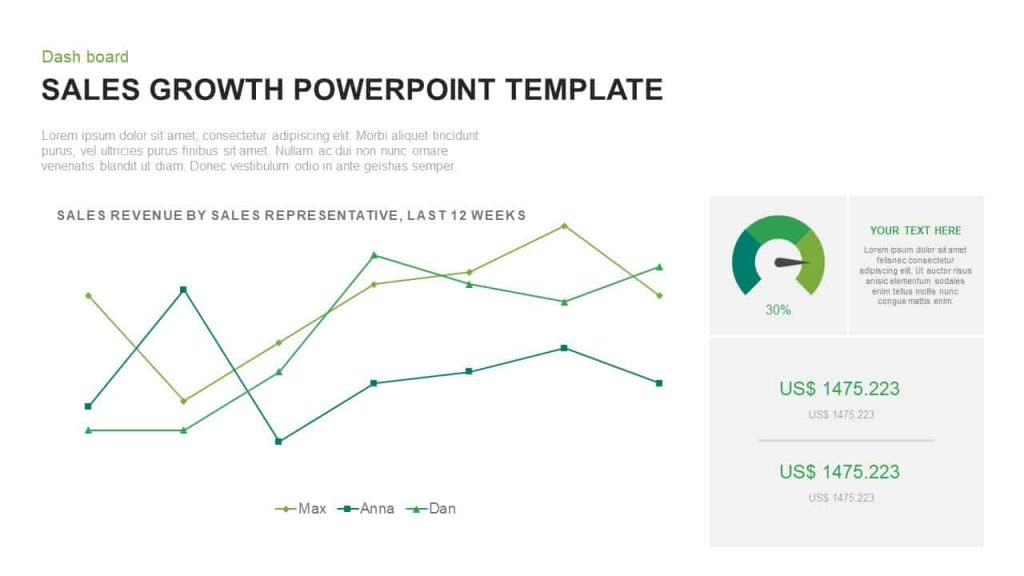 sales growth PowerPoint template