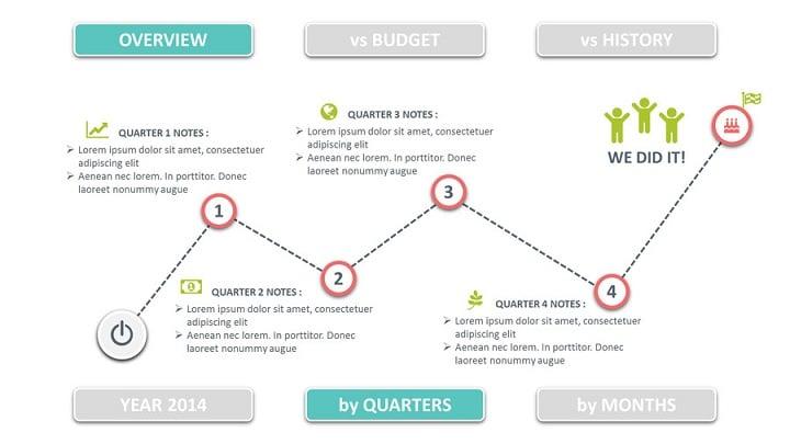 best investor PowerPoint template