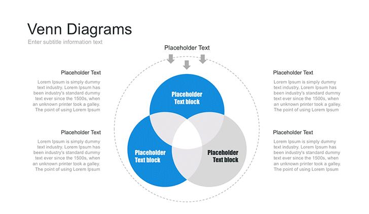 free triple venn diagram
