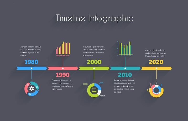 best timeline Google slides template