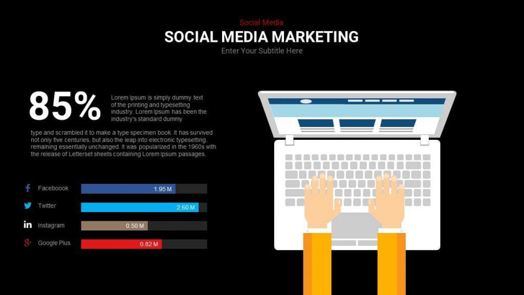 social media infographic templates