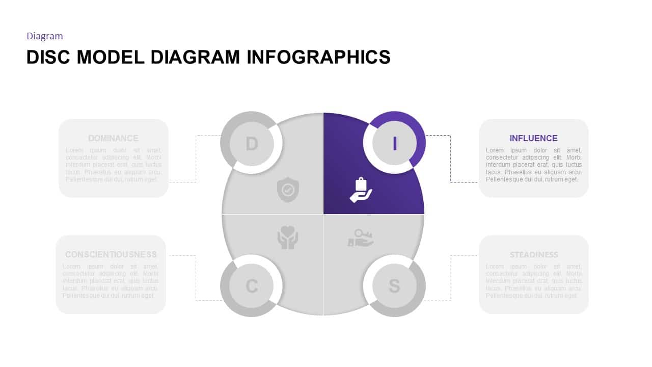 Free Disc ppt template