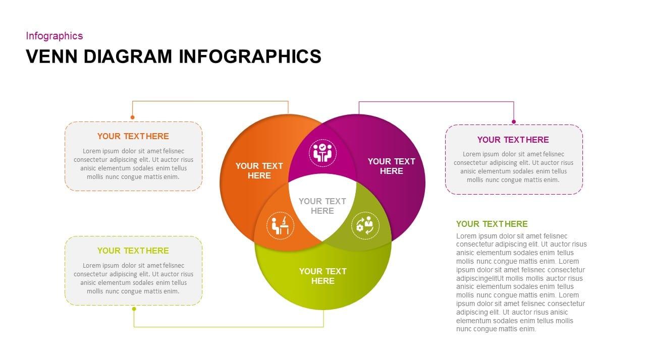 Free venn diagram infographic