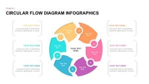 Free Circular Flow Diagram PowerPoint Templates