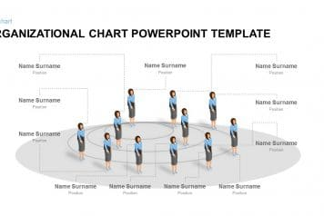free company organization chart template