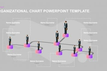 free creative organization chart