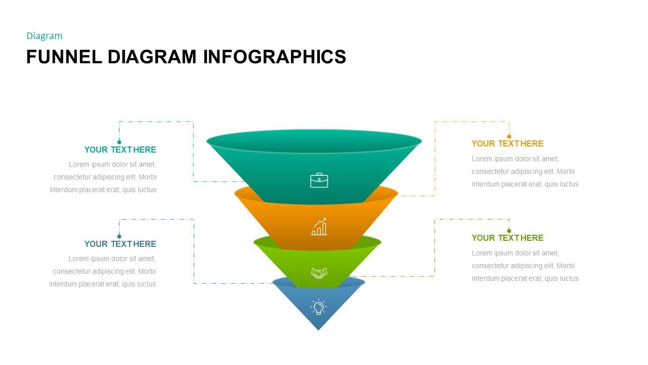 Free Google Slides Funnel Diagram Template