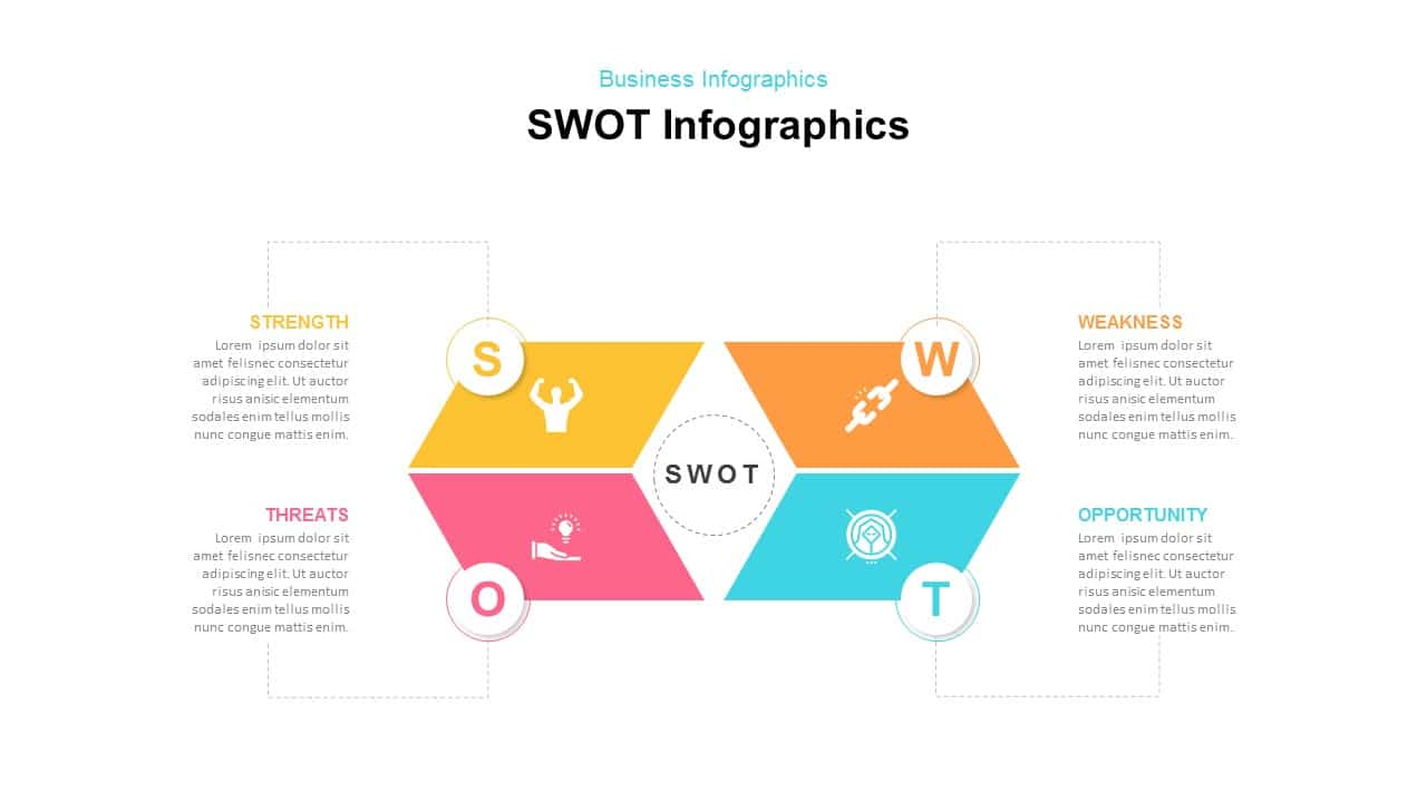 free personal swot analysis template