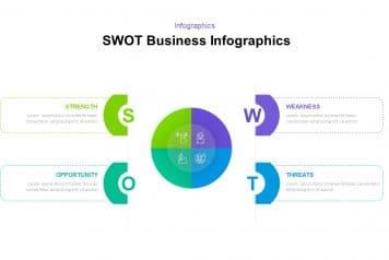 free swot analysis infographic