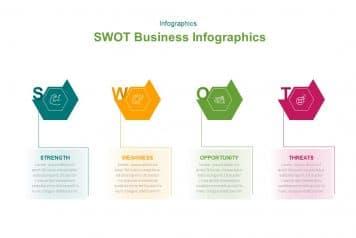 Free Simple Swot analysis google slides