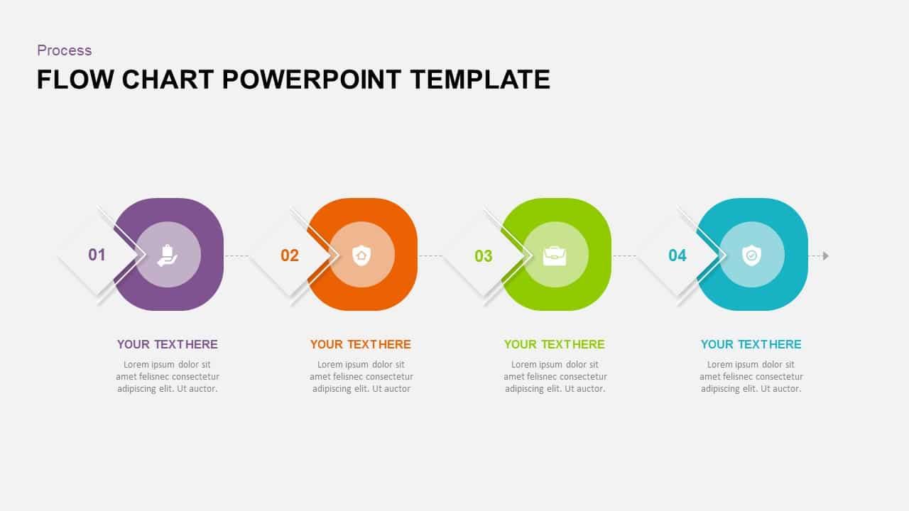 free process flowchart template