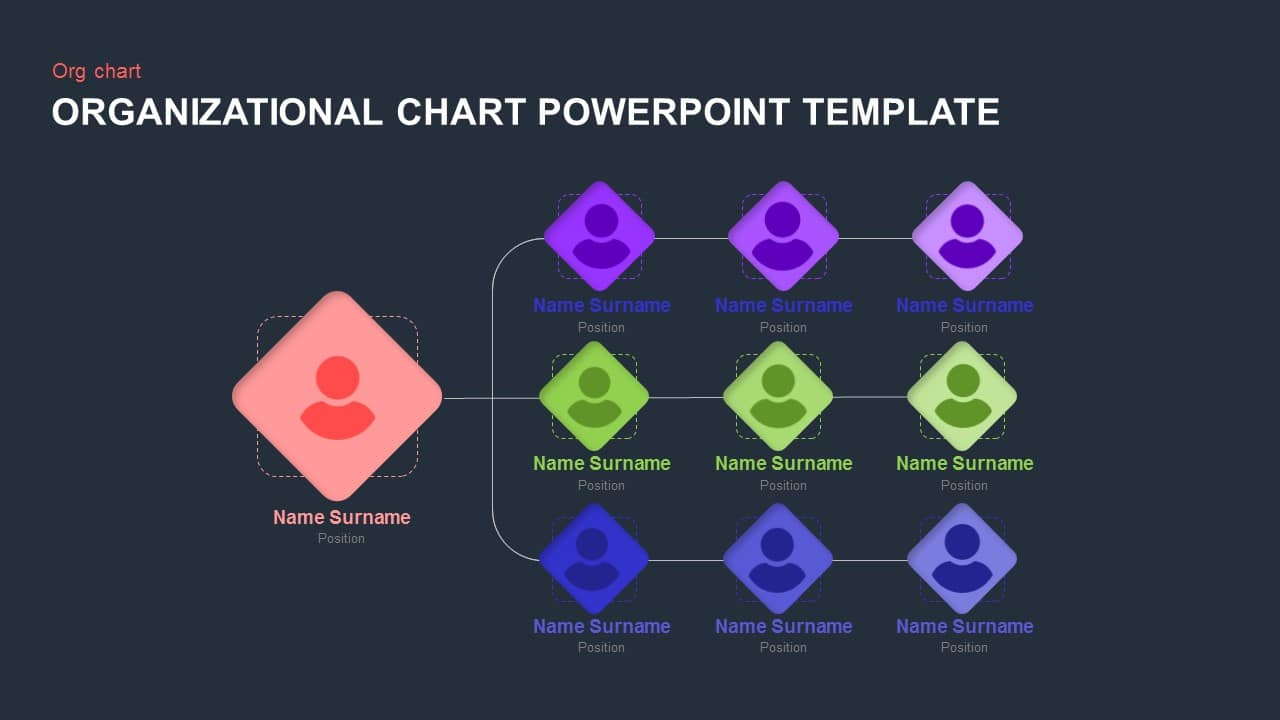 free org chart template