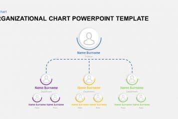 organizational chart template free