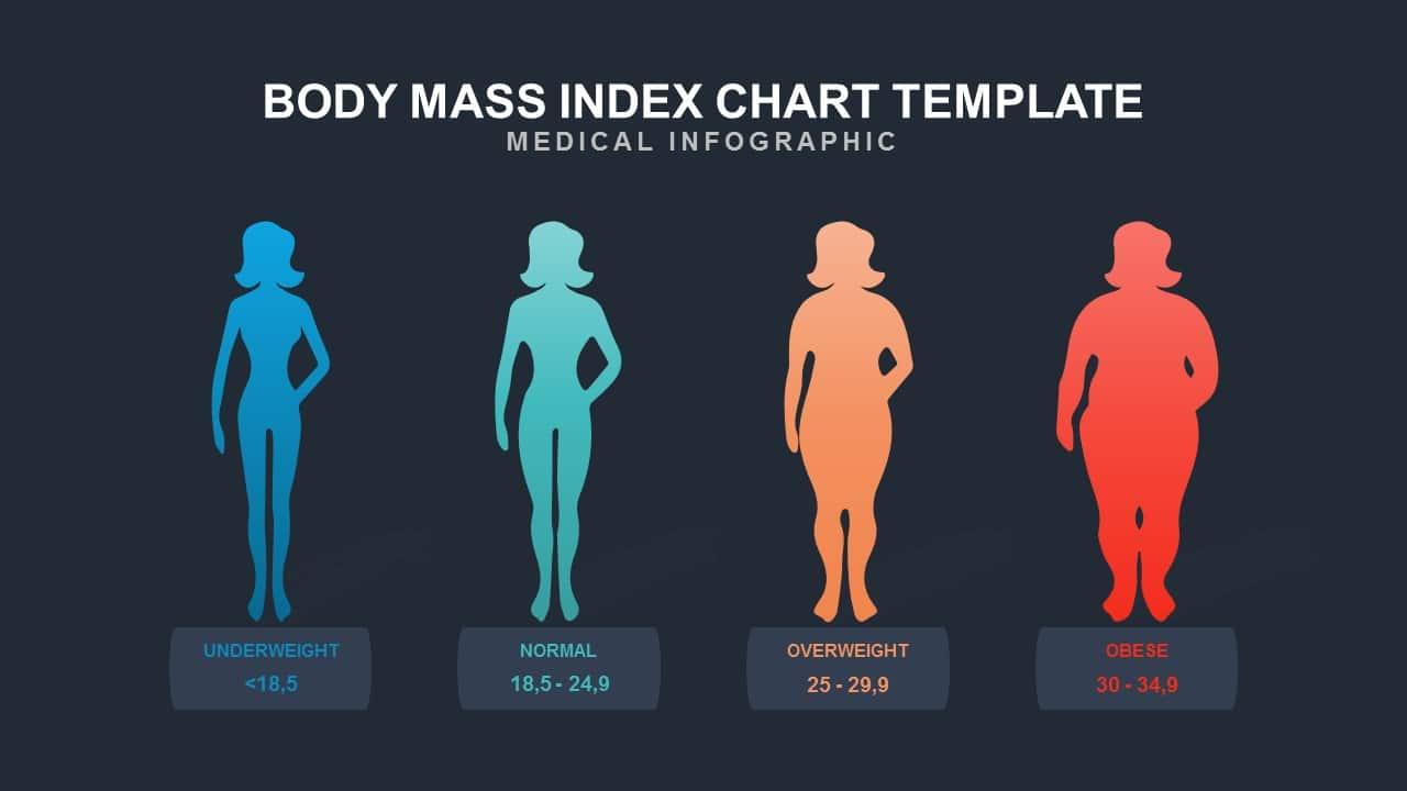 free BMI chart for Women