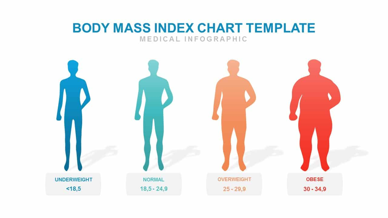 Free BMI color chart for men