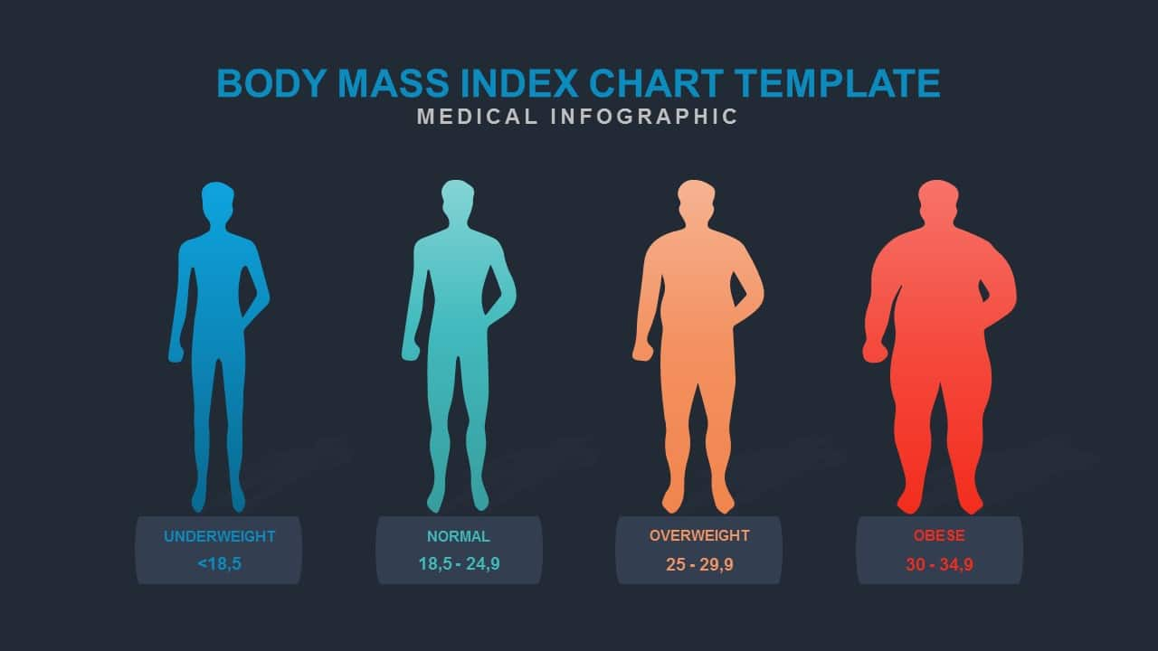 dark free bmi chart for men