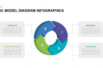 free circular disc template