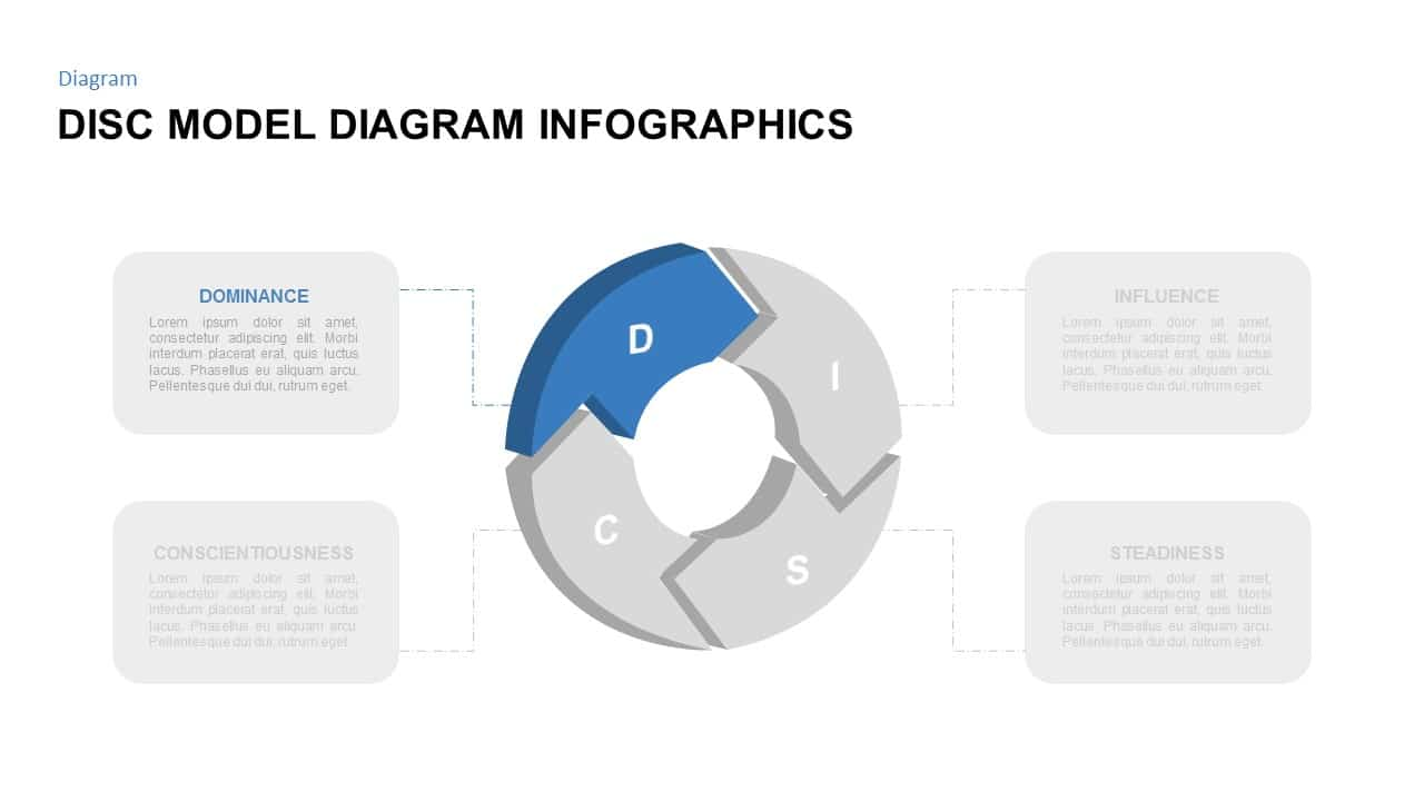 Free Disc PPT