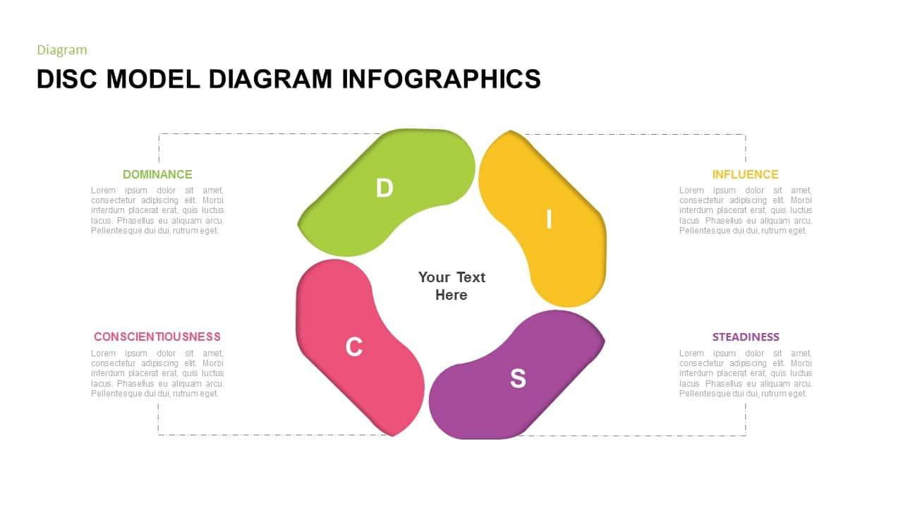 Free Disc Diagram
