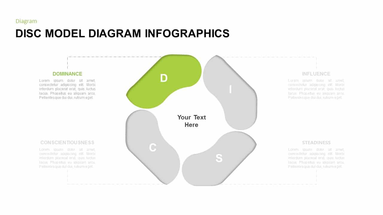 free disc personality test template