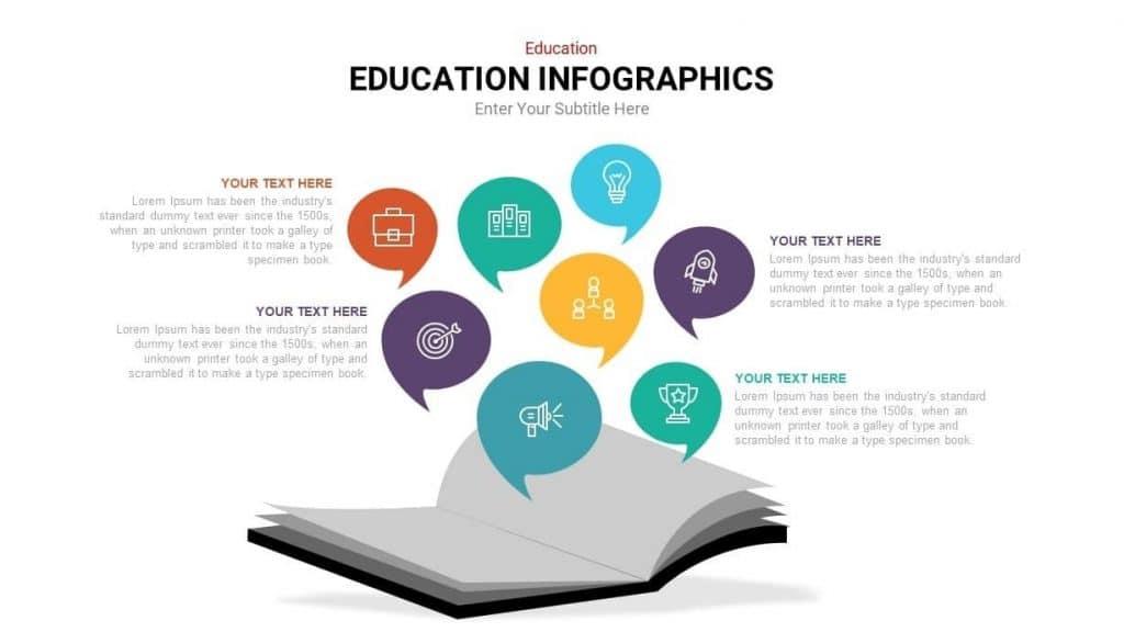 free education infographics google slides templates