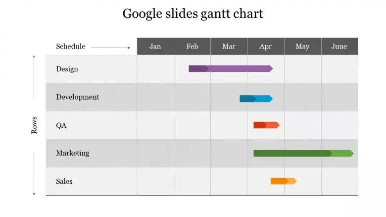 business development google slides gantt chart ppt