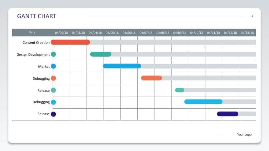 Free Google Slide Gantt Chart Template