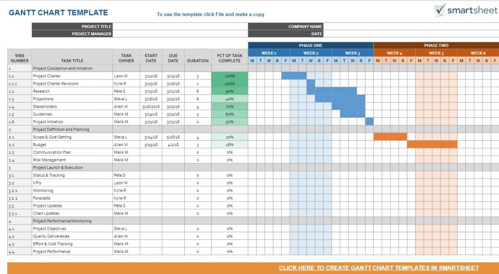 free project management google gantt spreadsheets