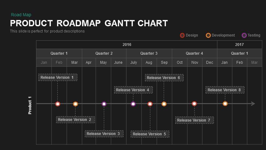 product roadmap gantt chart powerpoint templates