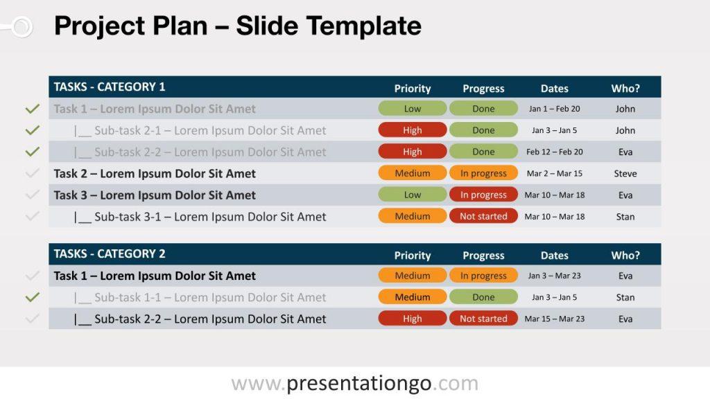 project plan gantt chart template google slide