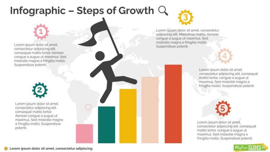 Free Google Slides Competitive Gap Analysis Templates