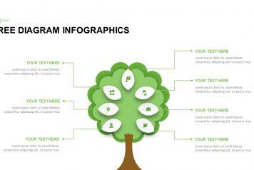 Free Tree Diagram Infographics