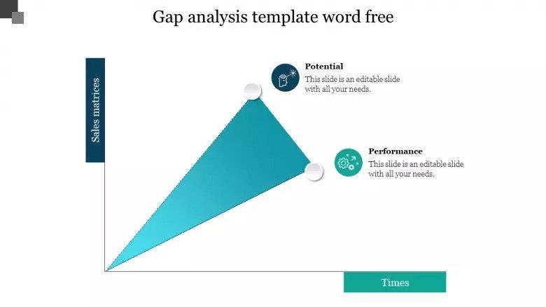Graph Design Gap Analysis PowerPoint Templates
