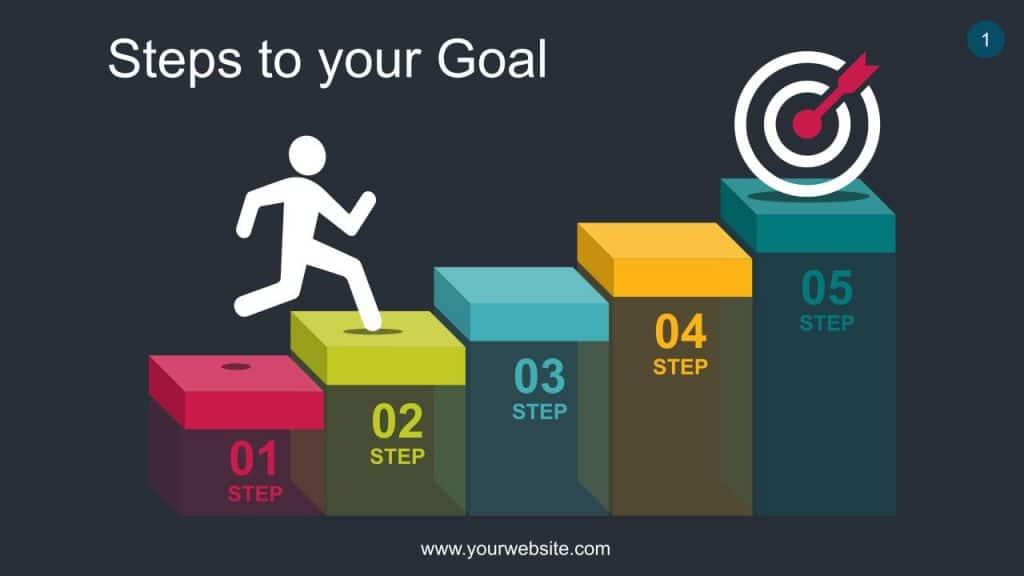 Steps to Your Goal Google Slides