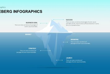 Free Google Slides Iceberg Template